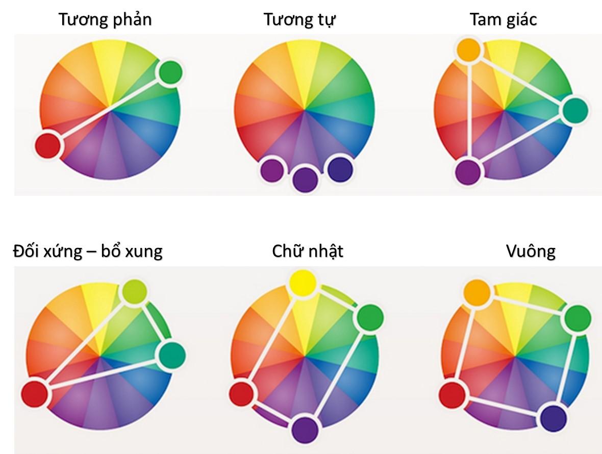 Kiến Thức Về Màu Sắc Phối Màu Trong Thiết Kế Mực In Uv